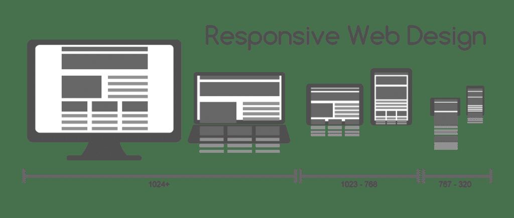 Homepage Relaunch responsive